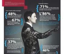 Creatività e tecnologia, due metà della stessa mela?